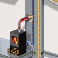Примеры работ по установке керамических дымоходов в загородном доме