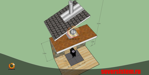 Эскиз печи в деревянном доме