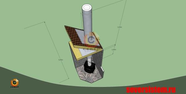 Проектирование конвекционного камина и дымоходной системы