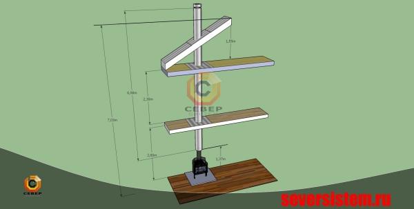 Расчёт необходимых компонентов стального дымохода